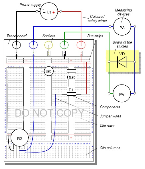 Labs In Electronics  Introduction